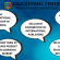 EDUCATIONAL CENTRE ALBANIA